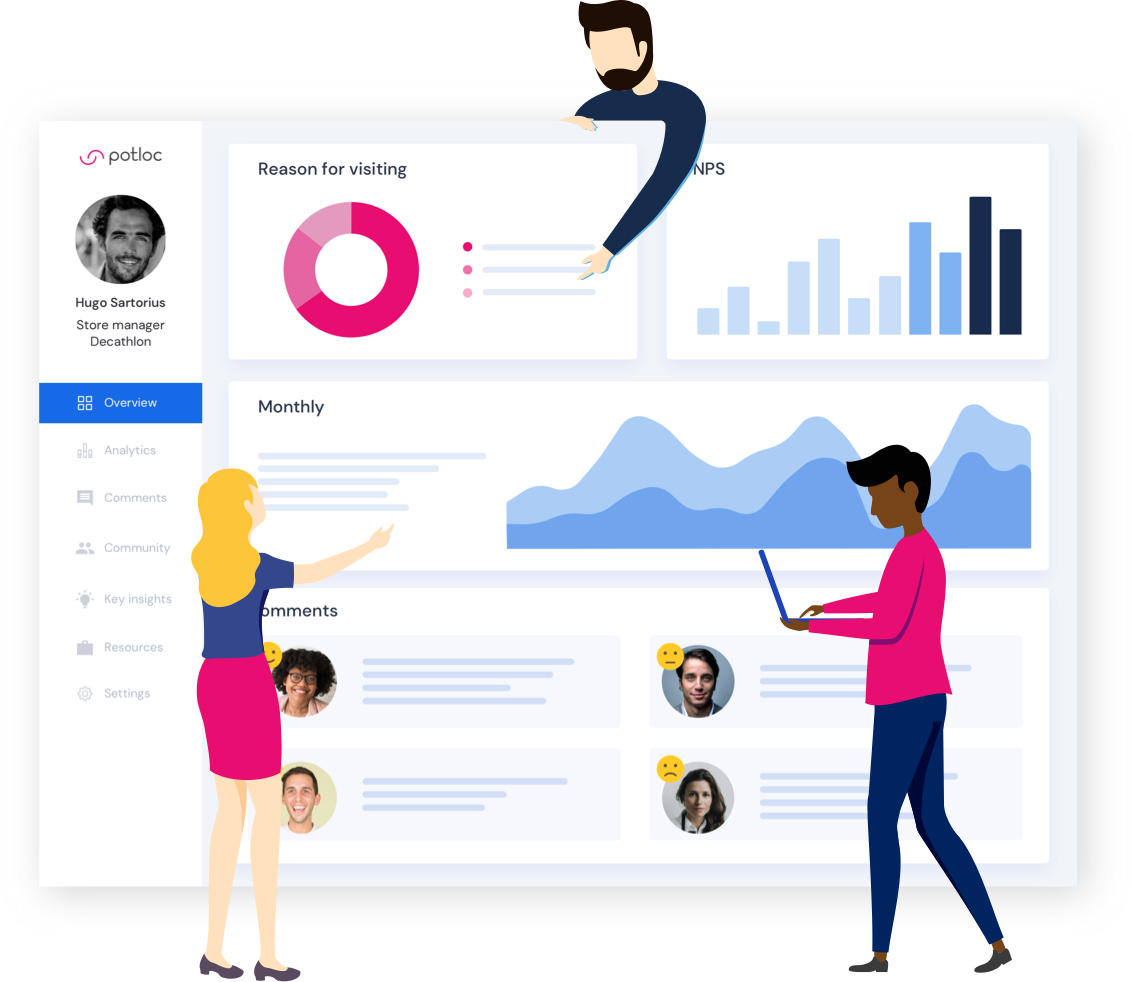 People illustrations creating the Potloc dashboard displaying different features including Net Promoter Score and comments