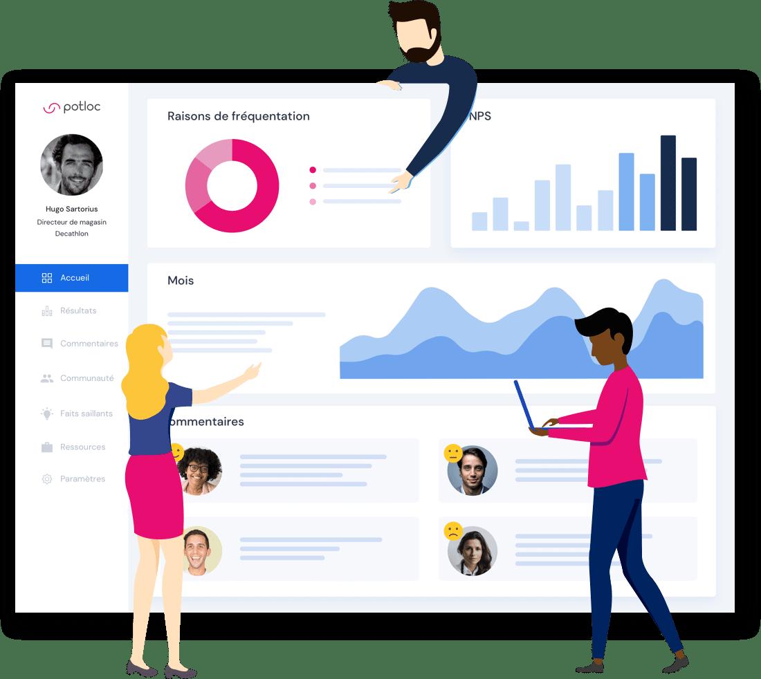 Illustrations de personnes mettant en place le dashboard Potloc présentant plusieurs fonctionnalités, notamment le Net Promoter Score et les commentaires qualitatifs
